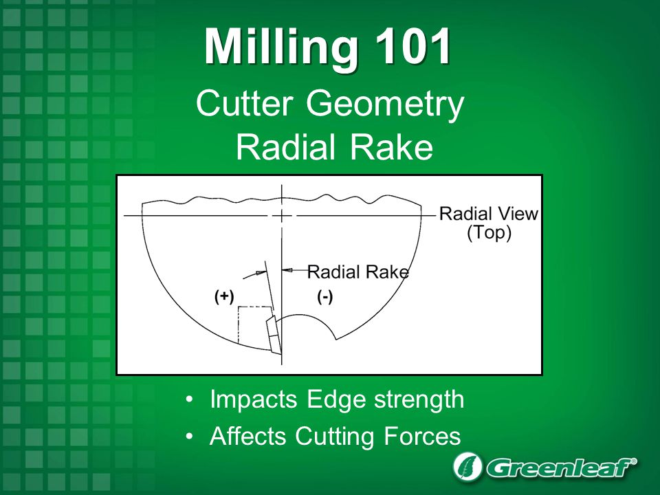 Cutter Geometry Radial Rake