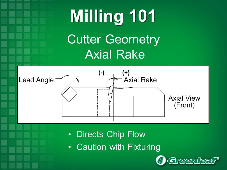 Cutter Geometry Axial Rake