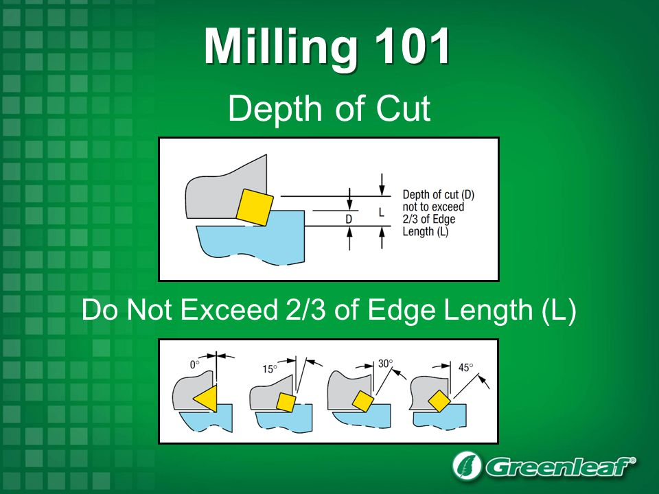 Do Not Exceed 2/3 of Edge Length (L)