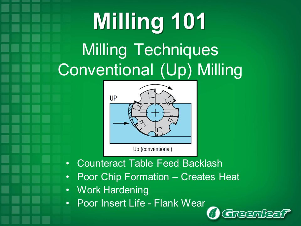 Milling Techniques Conventional (Up) Milling