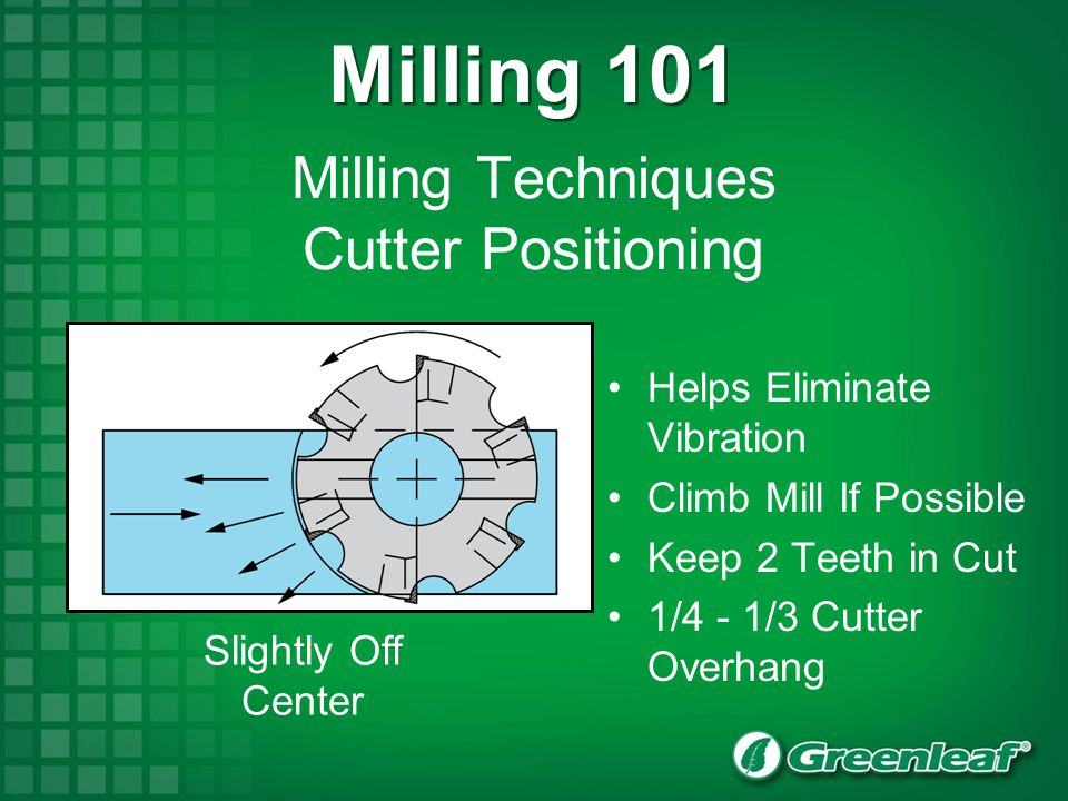 Milling Techniques Cutter Positioning