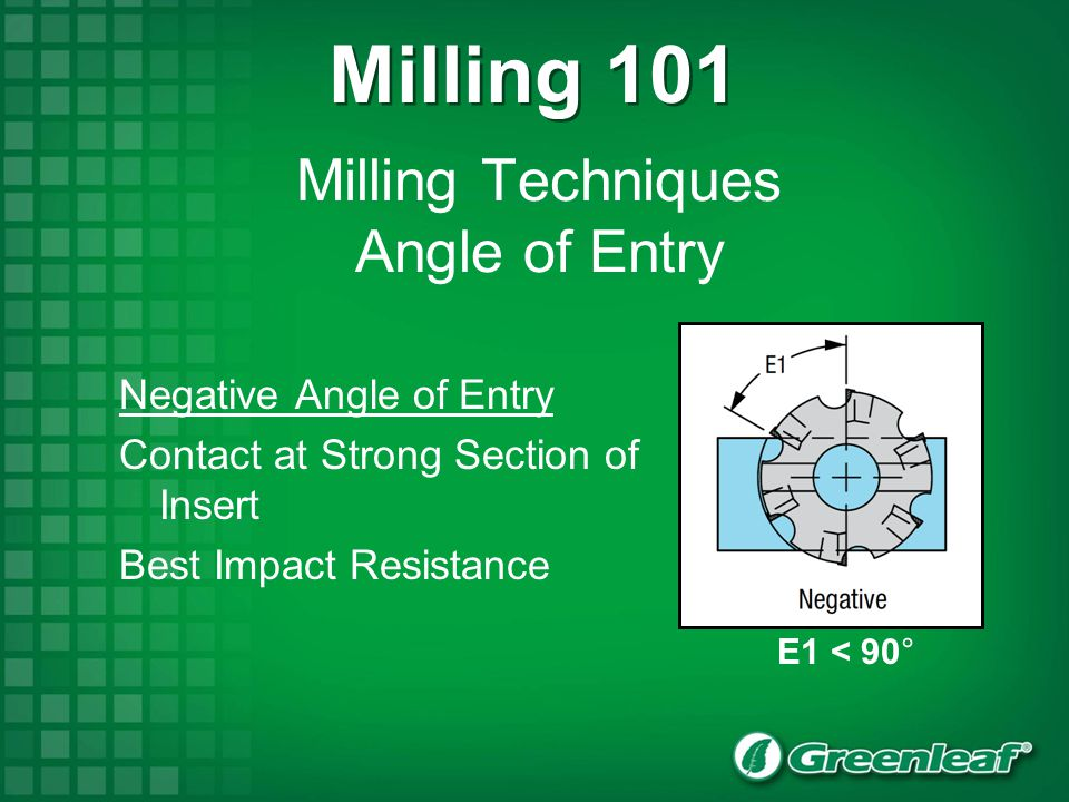 Milling Techniques Angle of Entry