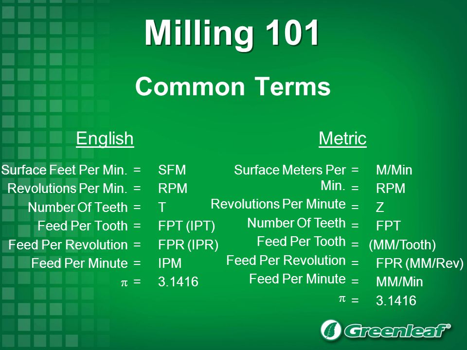 Milling 101 Common Terms English Metric Surface Feet Per Min.