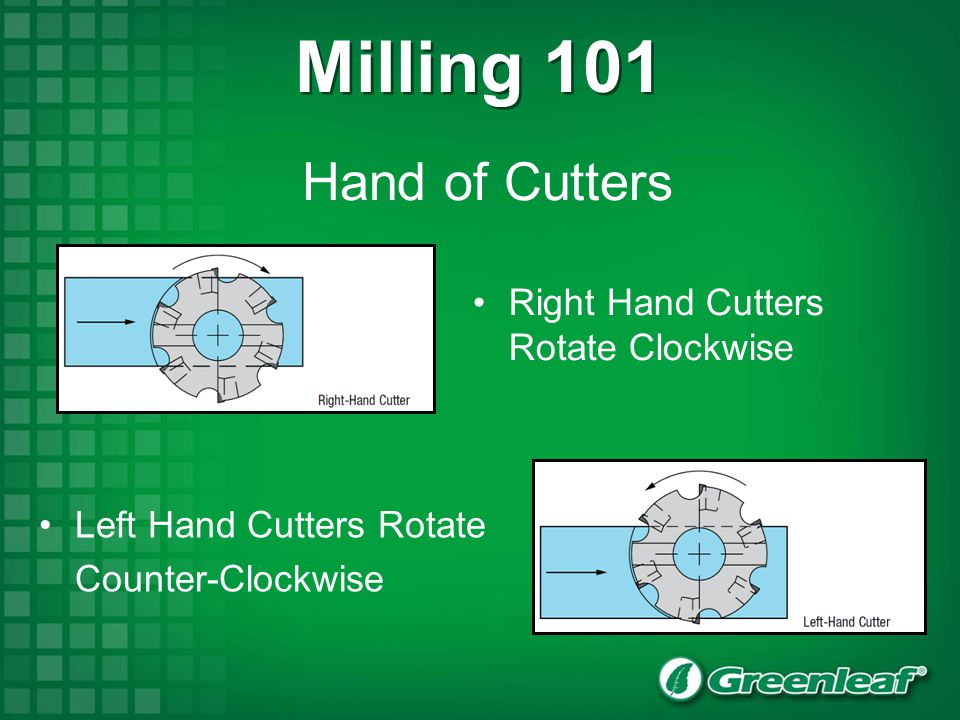 Milling 101 Hand of Cutters Right Hand Cutters Rotate Clockwise
