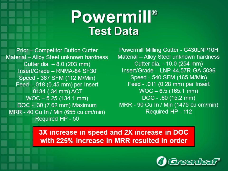 Powermill® Test Data. Prior – Competitor Button Cutter. Material – Alloy Steel unknown hardness. Cutter dia. – 8.0 (203 mm)