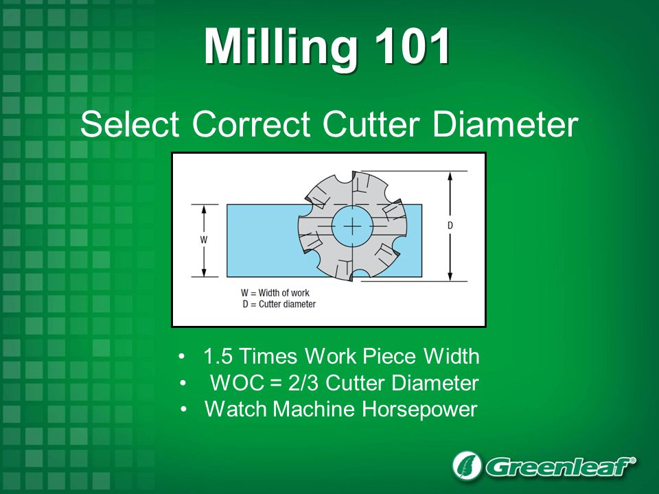 Select Correct Cutter Diameter