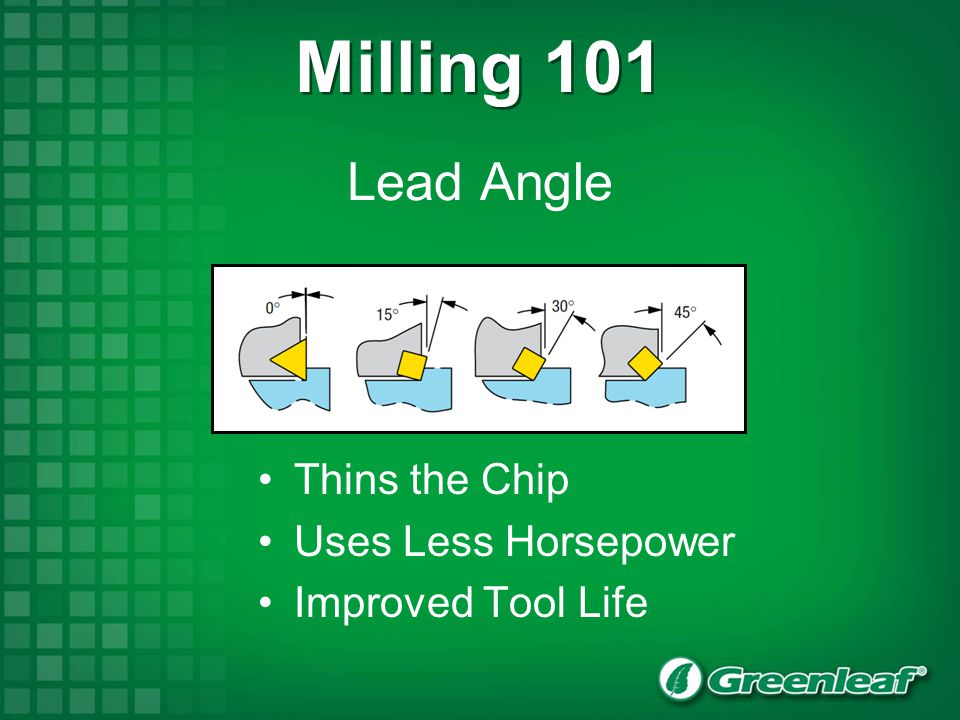 Milling 101 Lead Angle Thins the Chip Uses Less Horsepower
