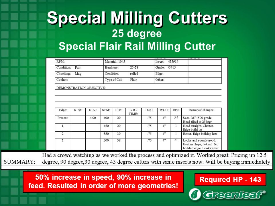 Special Milling Cutters Special Flair Rail Milling Cutter