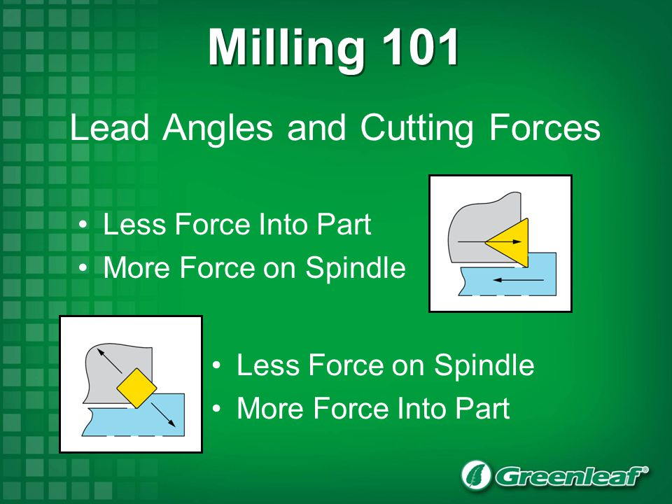 Lead Angles and Cutting Forces