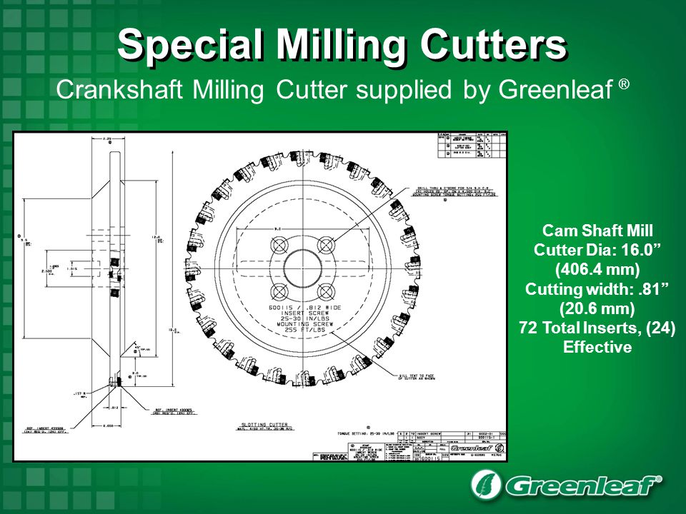 Special Milling Cutters 72 Total Inserts, (24) Effective