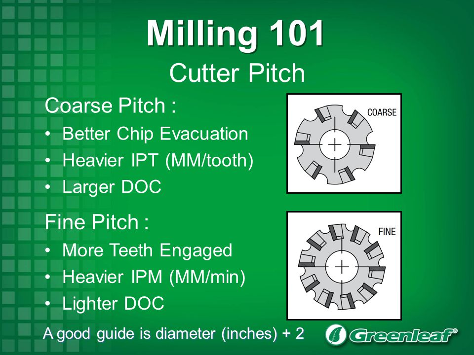 Milling 101 Cutter Pitch Coarse Pitch : Fine Pitch :