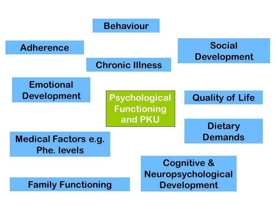Emotional Development Psychological Functioning and PKU
