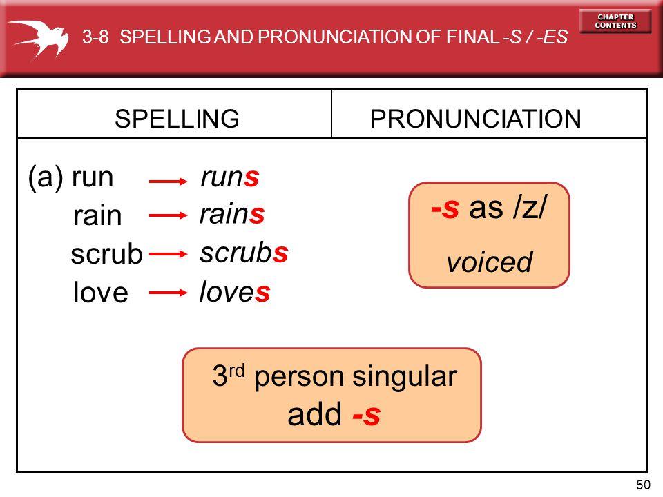 3rd person singular add -s