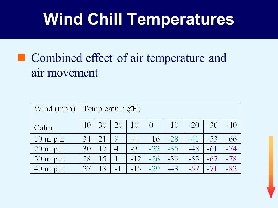 Wind Chill Temperatures