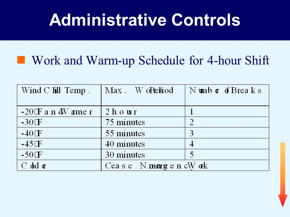 administrative control system