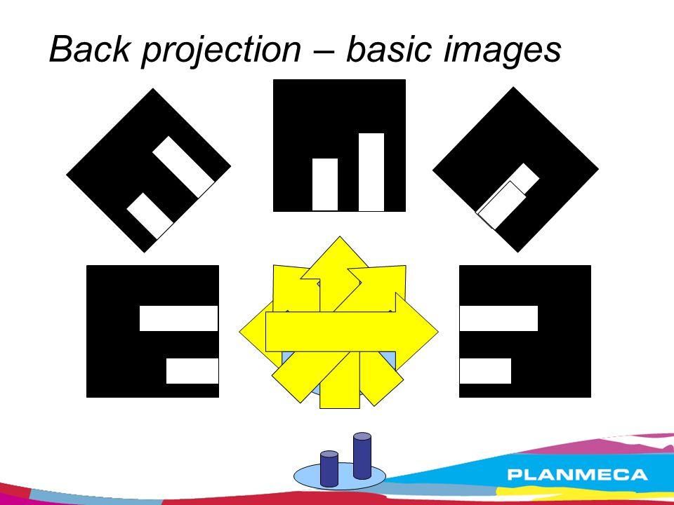Back projection – basic images