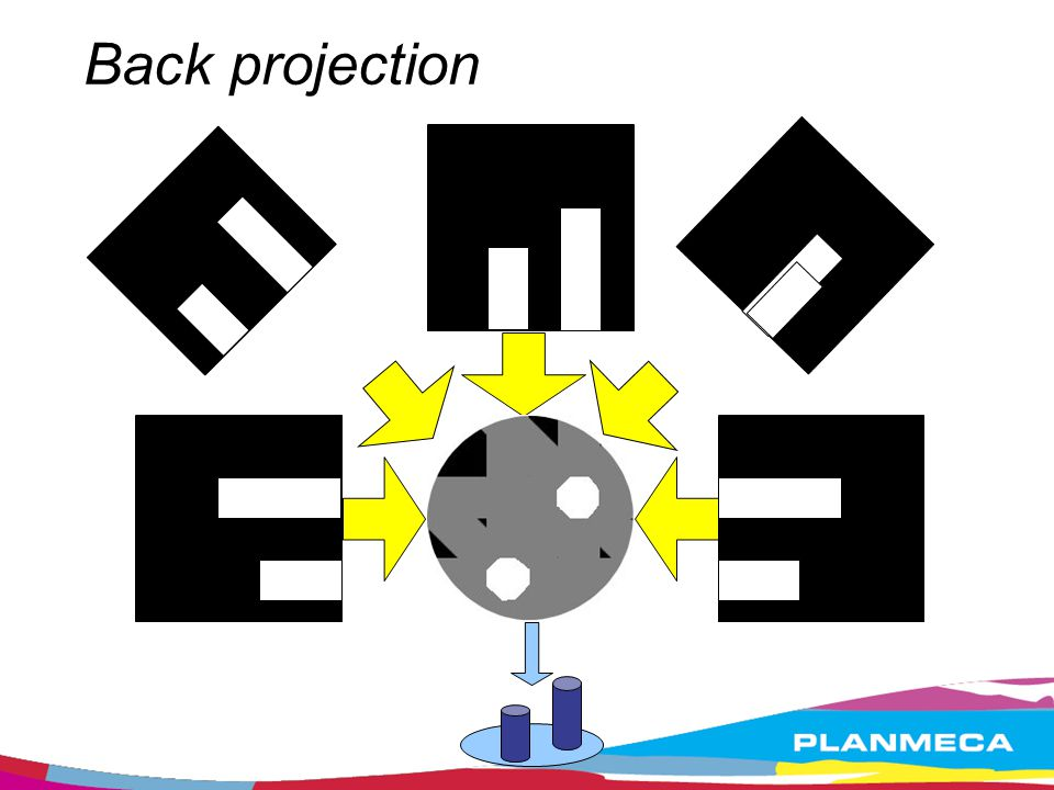 Back projection