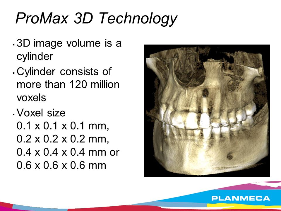 ProMax 3D Technology 3D image volume is a cylinder