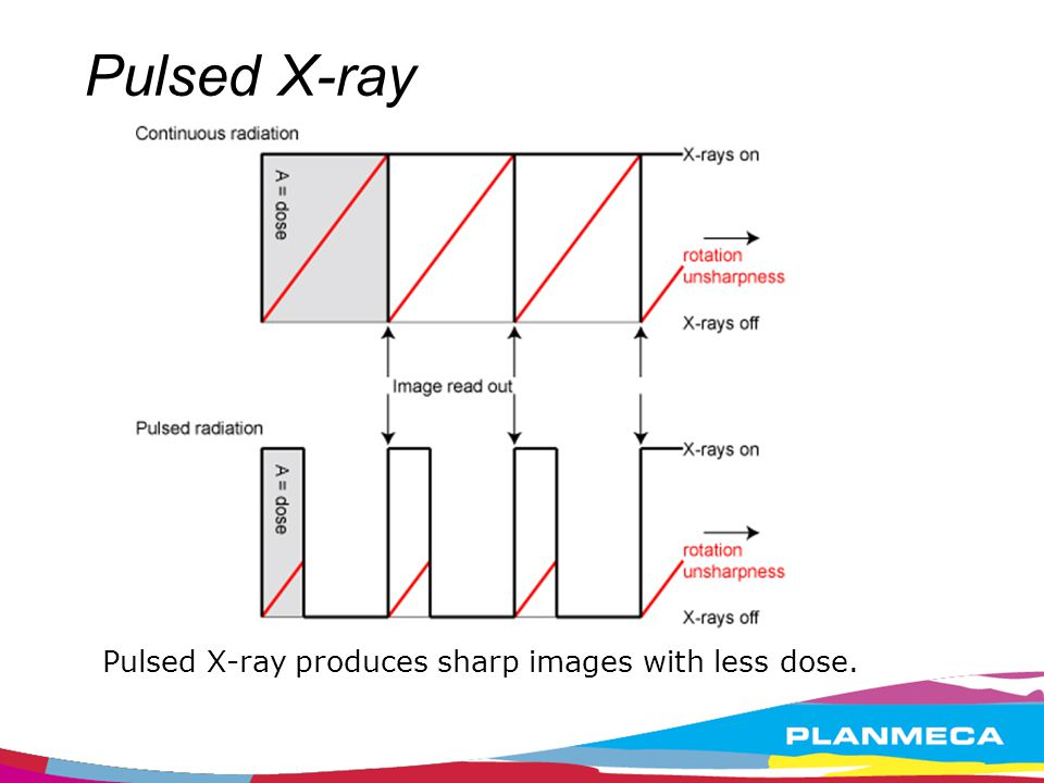 Pulsed X-ray Pulsed X-ray produces sharp images with less dose. 18