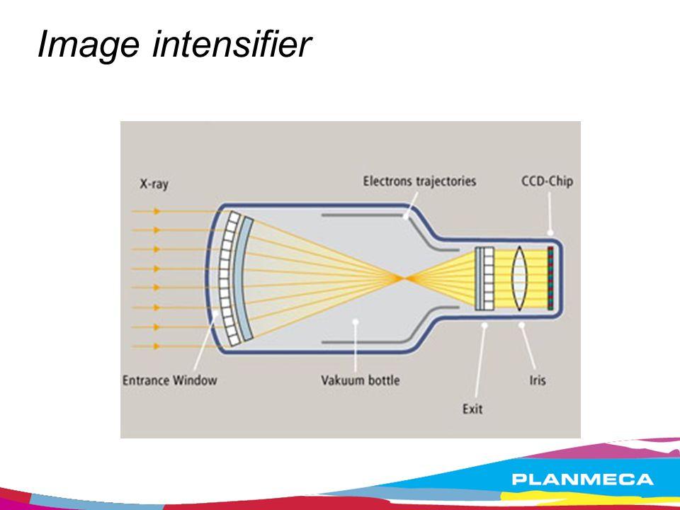 Image intensifier