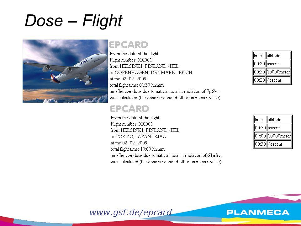 Dose – Flight www.gsf.de/epcard 30
