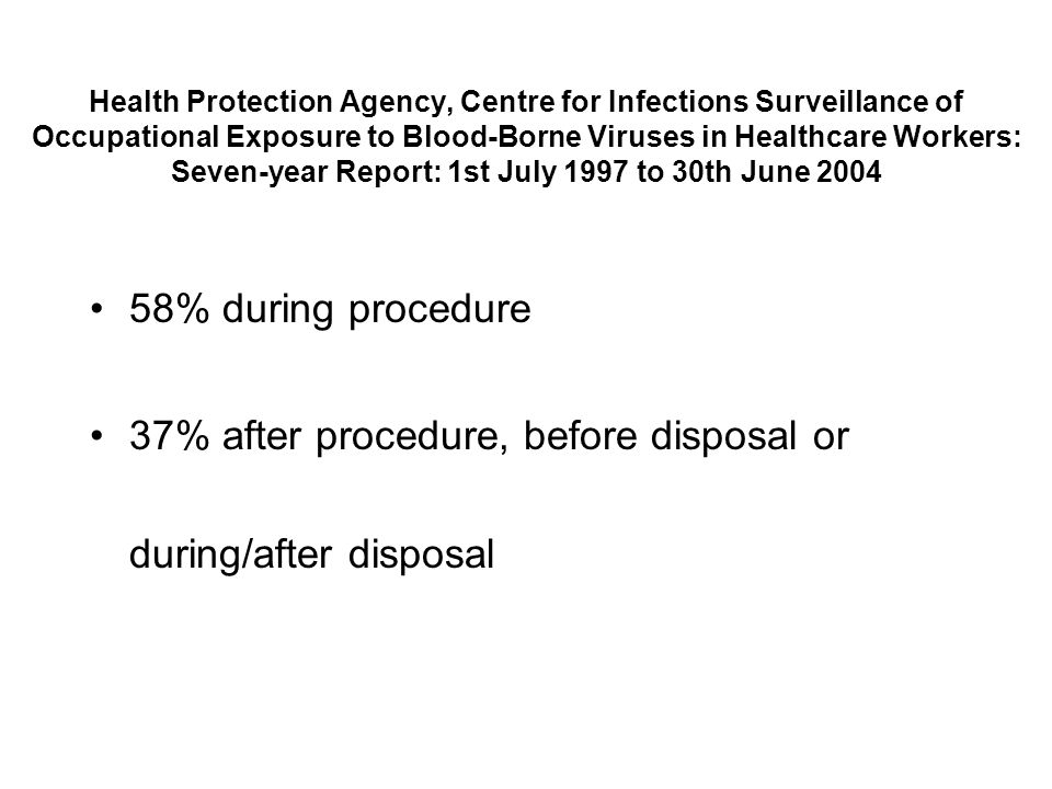 37% after procedure, before disposal or during/after disposal