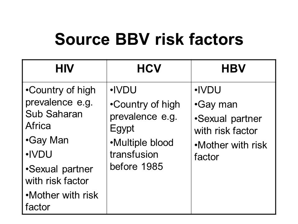 Source BBV risk factors