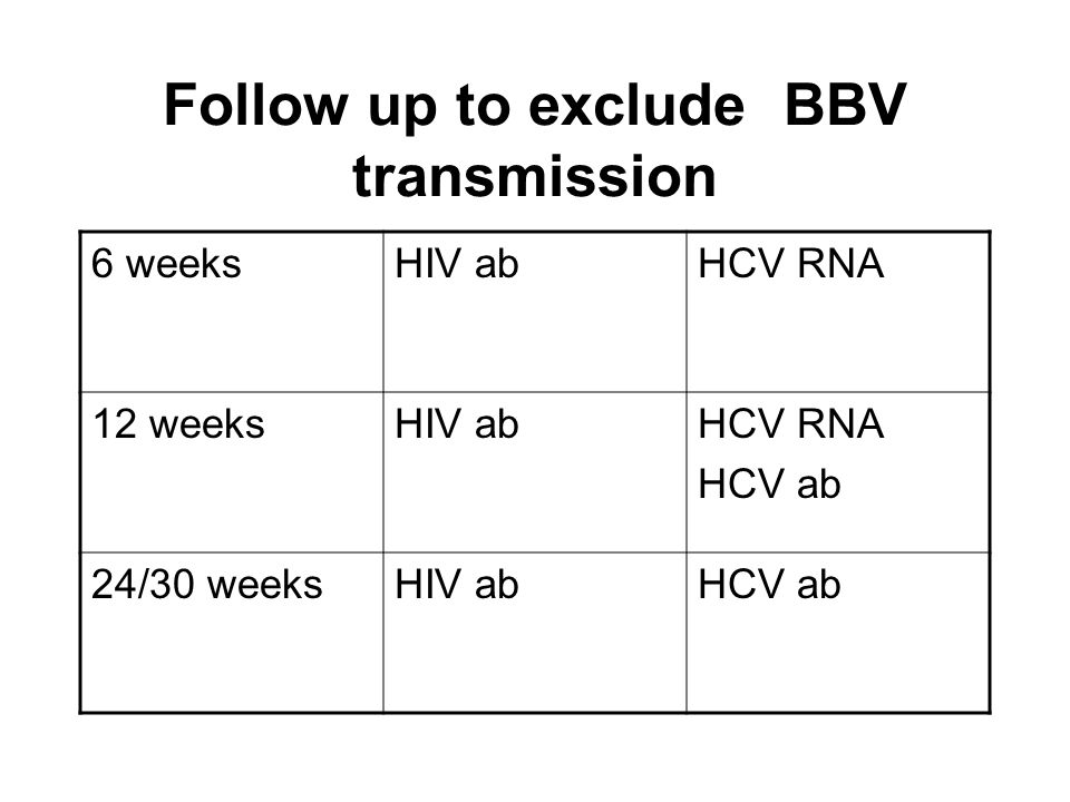 Follow up to exclude BBV transmission