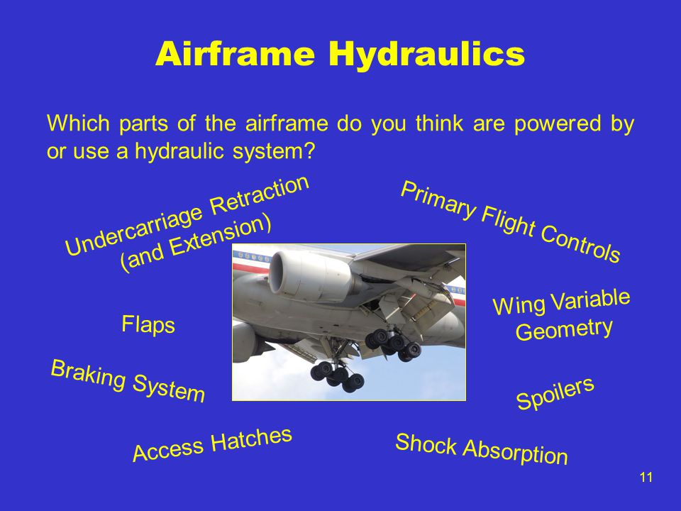 Airframe Hydraulics Which parts of the airframe do you think are powered by or use a hydraulic system