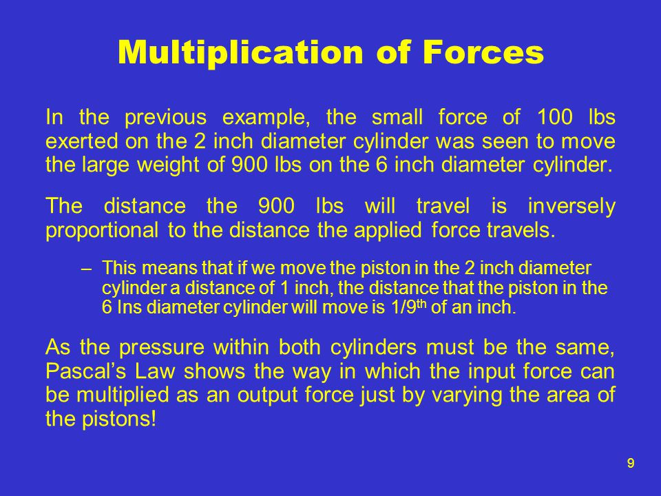 Multiplication of Forces