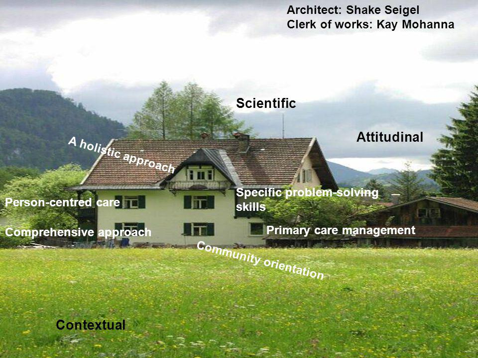 Scientific Attitudinal Contextual Architect: Shake Seigel