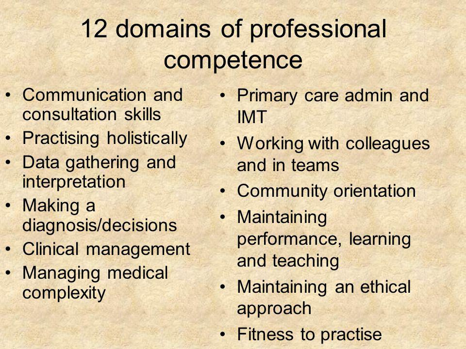12 domains of professional competence