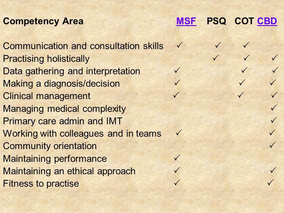 Competency Area MSF PSQ COT CBD