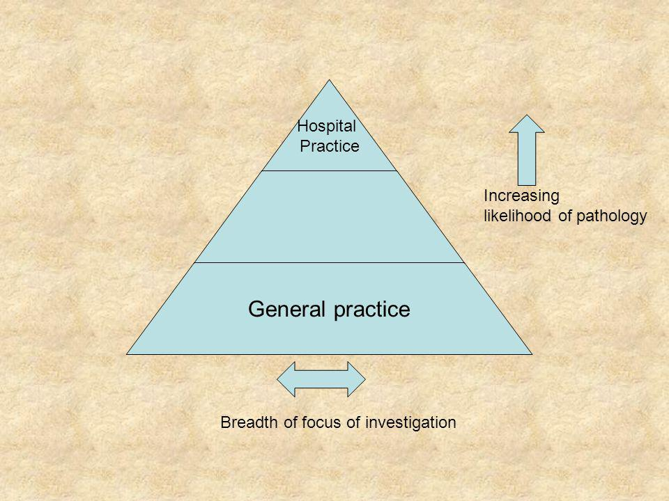 Increasing likelihood of pathology Breadth of focus of investigation