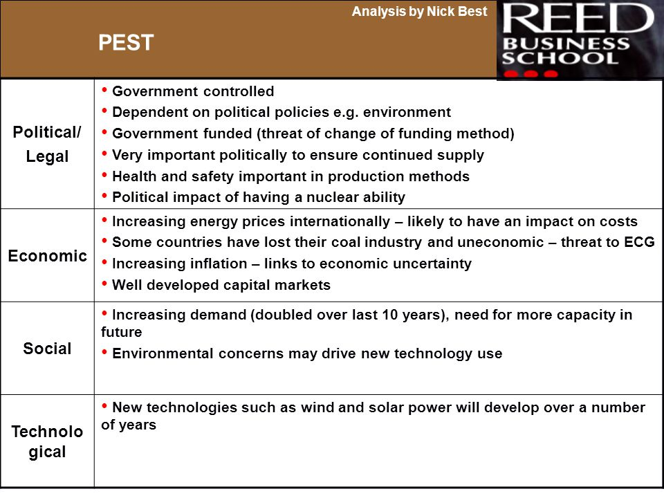 PEST Political/ Legal Economic Social Technological