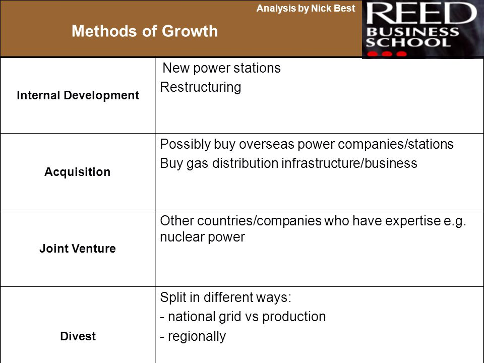Methods of Growth Restructuring