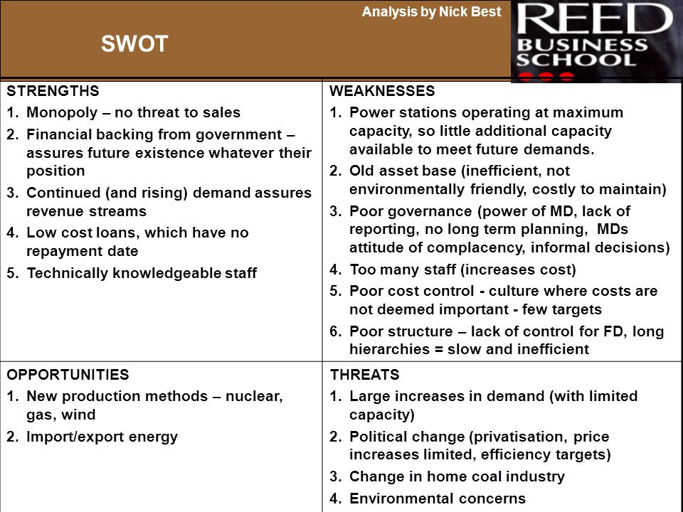 SWOT STRENGTHS Monopoly – no threat to sales