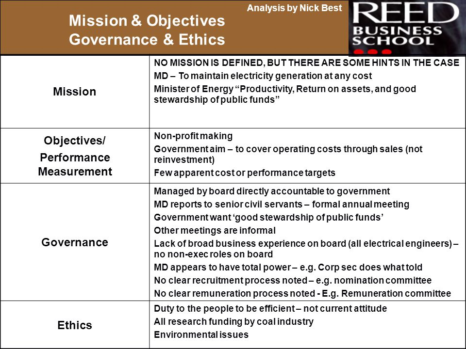 Mission & Objectives Governance & Ethics