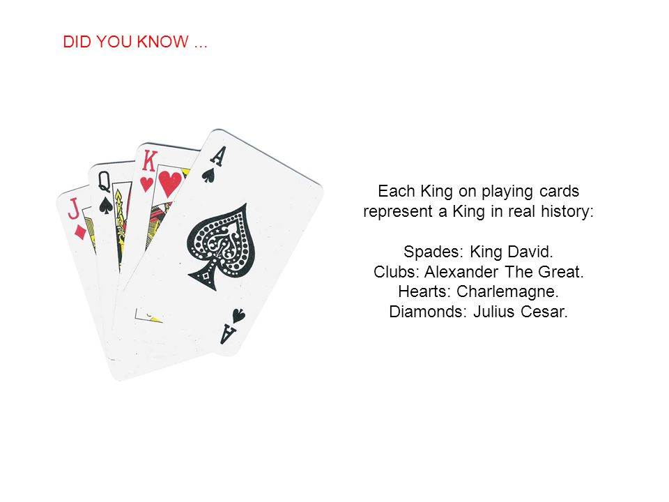 Each King on playing cards represent a King in real history: