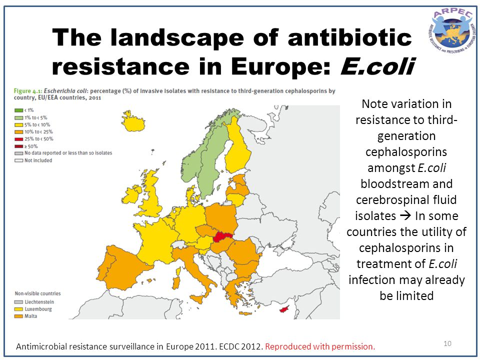 The landscape of antibiotic resistance in Europe: E.coli