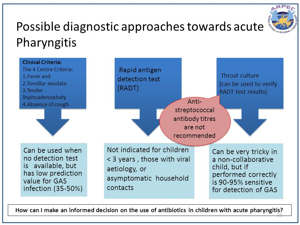 Possible diagnostic approaches towards acute Pharyngitis