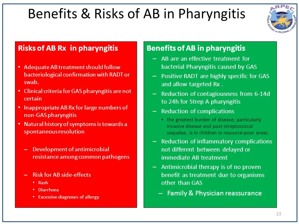 Benefits & Risks of AB in Pharyngitis