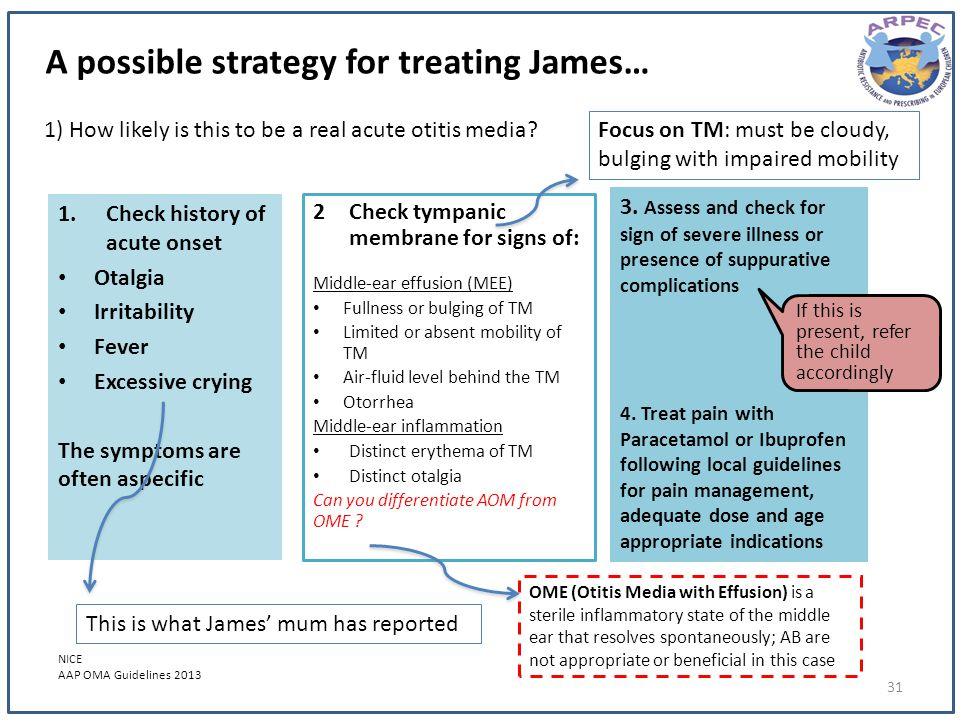 A possible strategy for treating James…