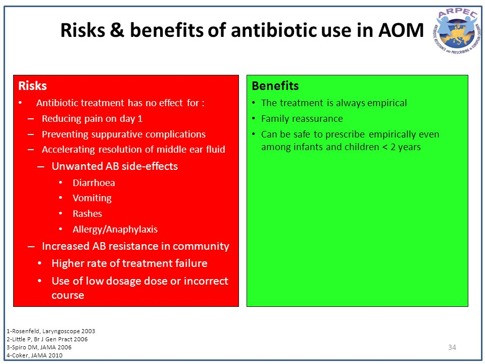 Risks & benefits of antibiotic use in AOM