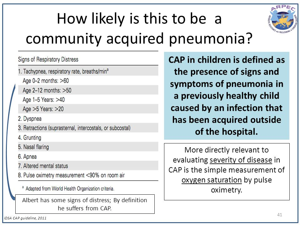 How likely is this to be a community acquired pneumonia