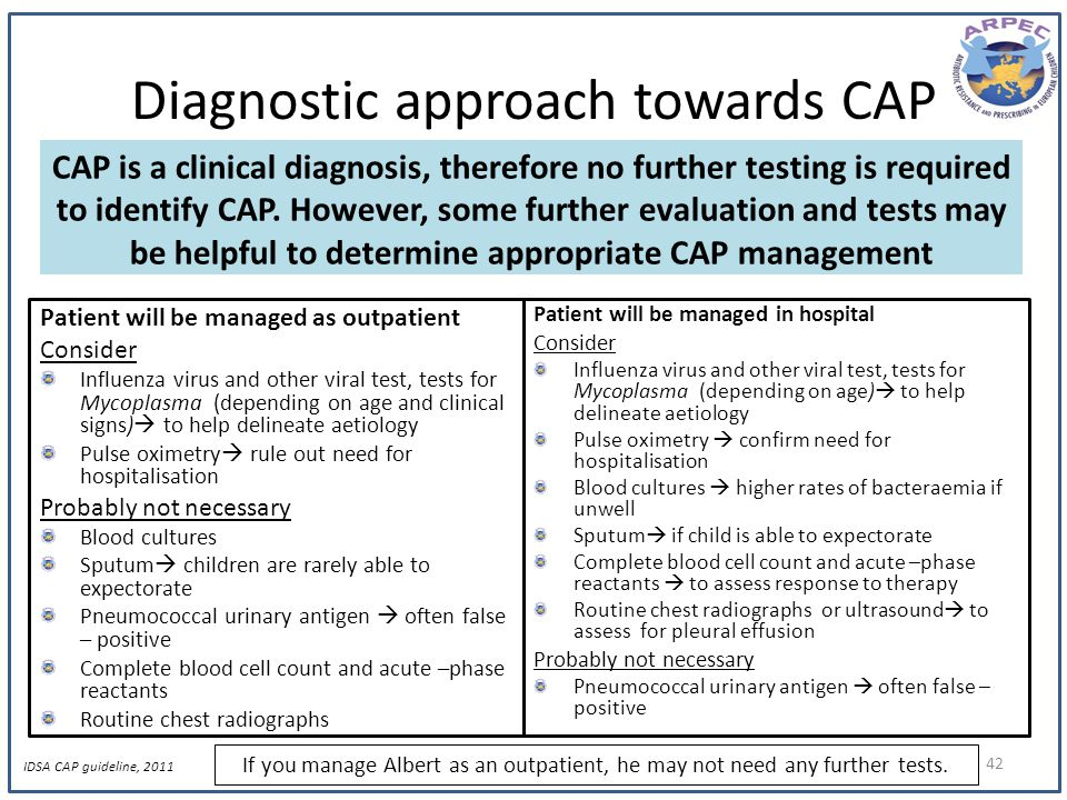 Diagnostic approach towards CAP