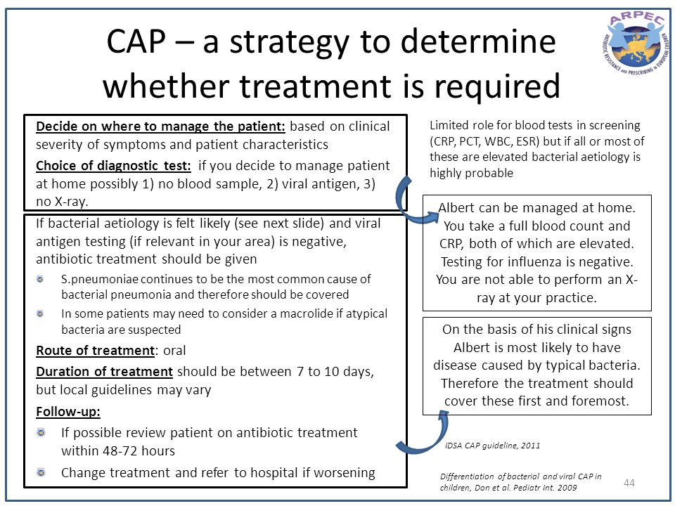 CAP – a strategy to determine whether treatment is required