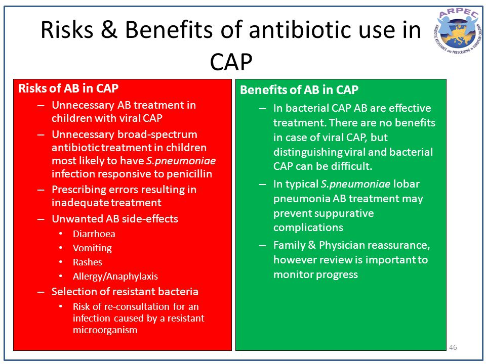 Risks & Benefits of antibiotic use in CAP