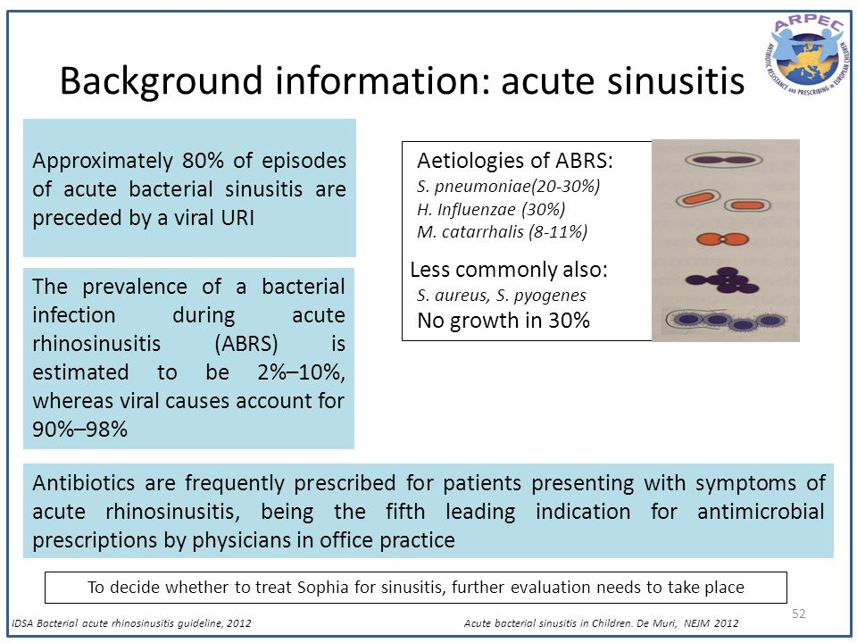 Background information: acute sinusitis