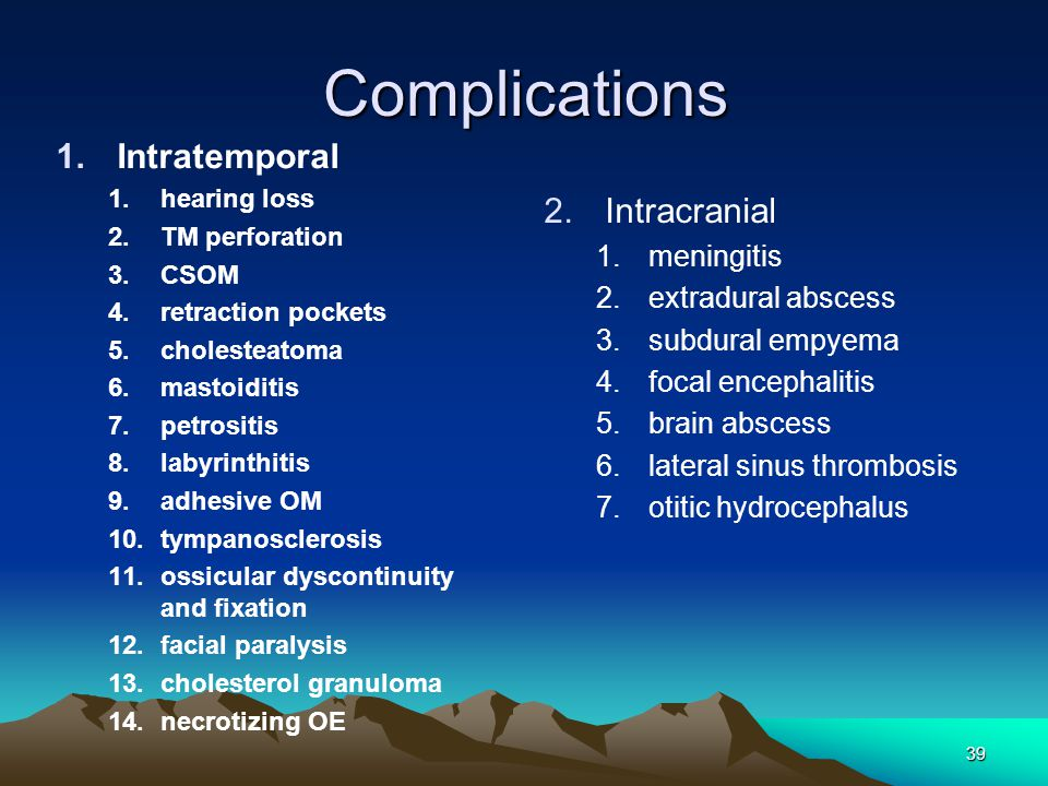 Complications Intratemporal Intracranial meningitis extradural abscess